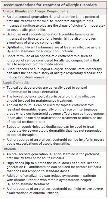 Non sedating anti-h1 antihistamines and dementia