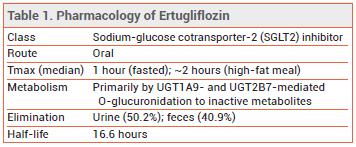 Ertugliflozin For Type 2 Diabetes The Medical Letter Inc